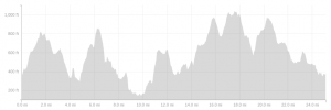 screenshot-app.strava.com 2015-06-21 21-46-21